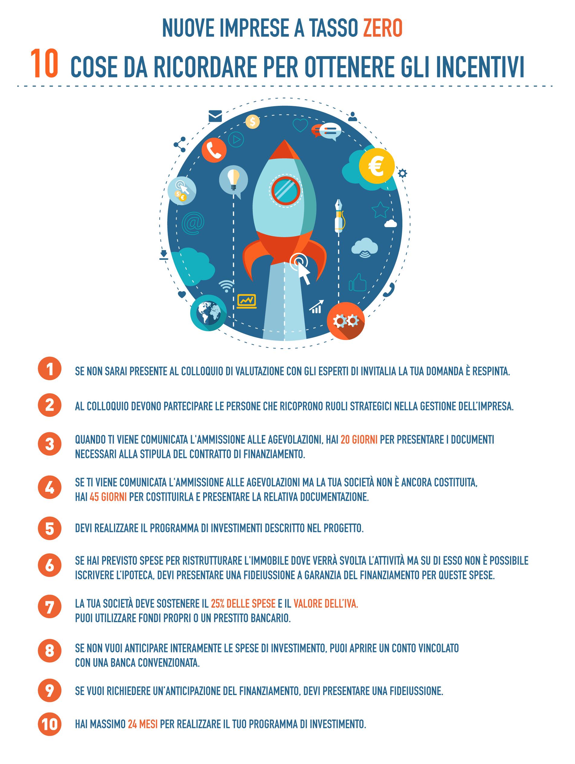 infografica-invitalia